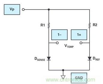 如何采用温度传感器设计出一个温差电路