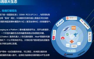 5G消息構(gou)建全新信(xin)息服務入口,為運(yun)營商帶來四大機遇
