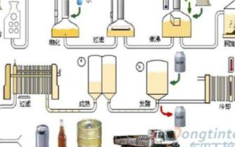 東(dong)田工控機的特點(dian)及在(zai)啤酒pin) 拖低持械撓τyong)分析