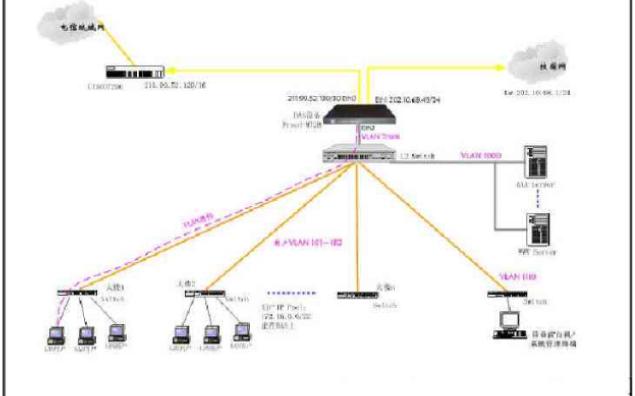 Freed-MT寬帶接入服務器的用戶手冊免費下載