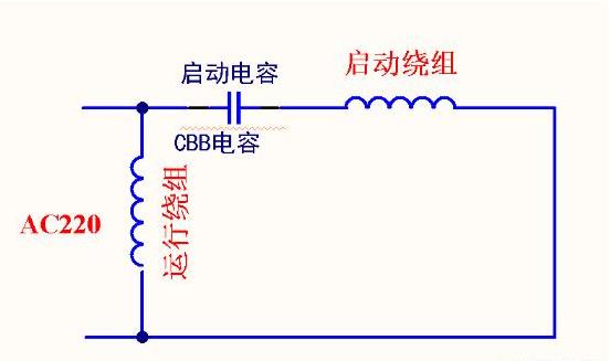 直流电机和交流电机的工作原理和区别