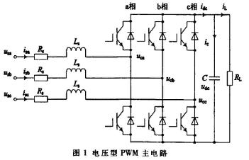基于PWM整流器仿真模型对直流侧电容取值进行分析研究
