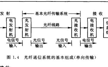 光纖通信第二版PDF電子書免費下載