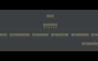 Dubbo通过RouterFactory接口实现路由机制服务