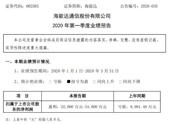 海能达在2020年第一季度的业绩运营情况分析