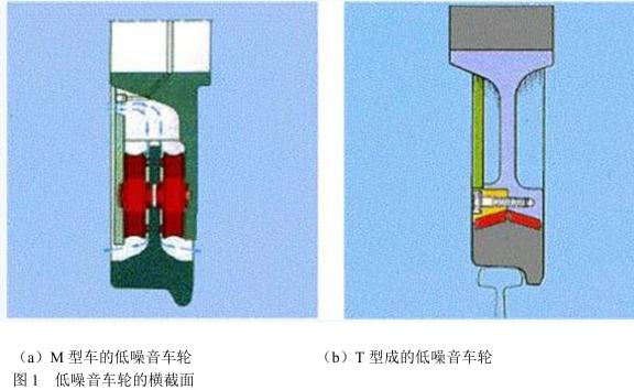 低噪音车轮的模态分析与地铁车辆减振降噪测试