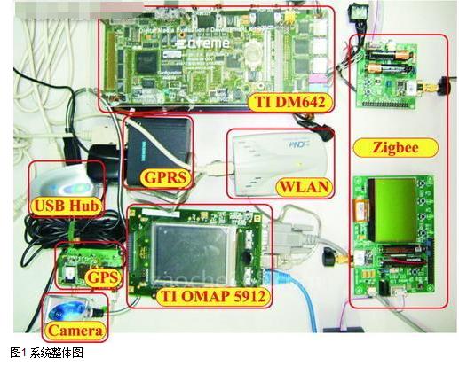 基于TI DM642和OMAP5912 DSP实验板实现汽车CADAS系统设计