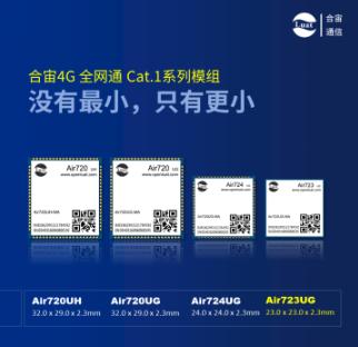 广和通L610 LTE Cat 1模组入库,Cat 1应用再次推向物联网市场