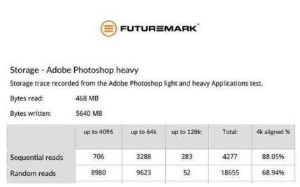 全球首款QLC SSD设备发布,随机写入速度提升30倍