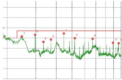 常見的幾種EMI輻射問題分析