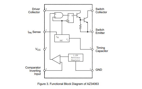 AZ34063單片開關調節器控制電路的數據手冊免費下載