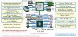 Rocket Lake-S處理器曝光 8核16線程基礎頻率僅1.8GHz