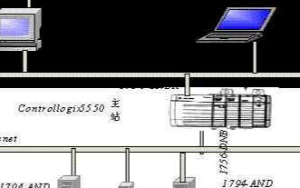基于AB1336 PLUS Ⅱ變頻器在CO2膨脹煙絲配套生產線中的應用