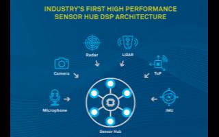 CEVA推出高性能传感器中枢DSP架构,可用于创...