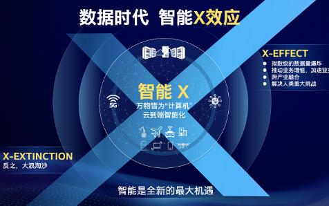 Intel的下一个十年计划是什么