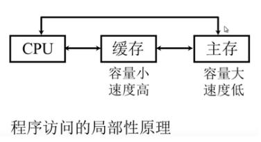 冯诺依曼型计算机的特点和存储器知识