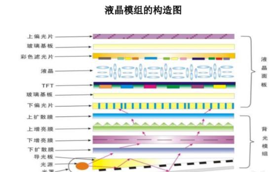 长阳科技光学基膜营收大幅增长 以国产替代为目标前进