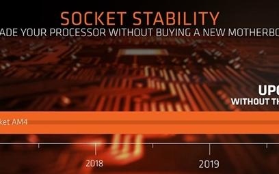 AMD Zen3四代锐龙坚持使用AM4封装接口