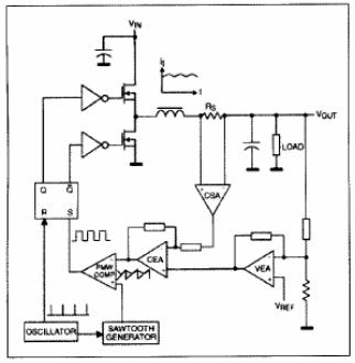 基于ACMC技术的DC/DC转换器满足汽车多媒体...