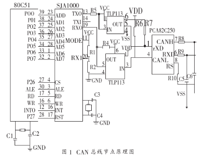 基于MCS-51單片機和CAN總線控制器實現總線節點的設計