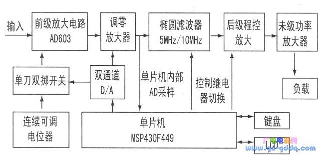 基于MSP430F449單片機的功率放大電路設計
