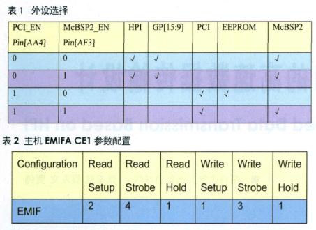 基于TMS320C6000系列HPI接口實現主機...