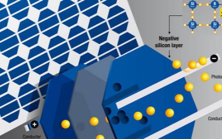 超級鋰電池或將是新能源革命的里程碑,充電比加油還...