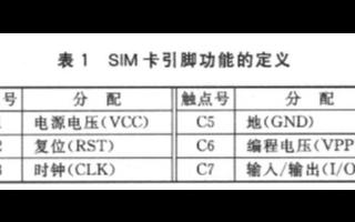 利用ST7267單片機GPIO端口實現SIM卡接口電路的設計