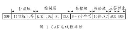 基于μPD780822单片机及其CAN总线模块实...