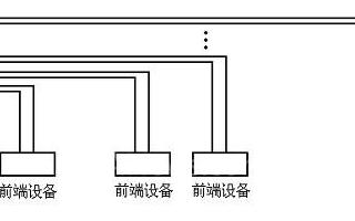 選用雙向RS232-RS485轉換器在電視監控系統中應用分析