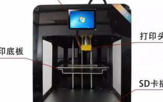 工业显示器助力3D打印机系统,涉及众多应用场景