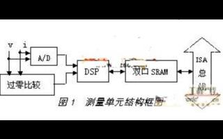 采用DSP器件TMS320F206實現高精度電表校驗