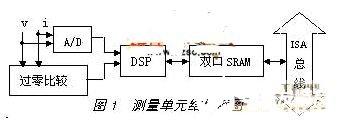 采用DSP器件TMS320F206实现高精度电表校验