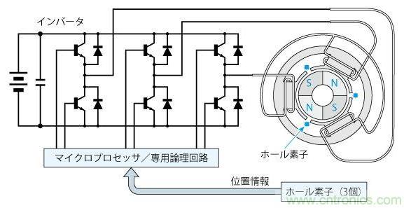 霍尔传感器在无刷直流电动机中的应用解析