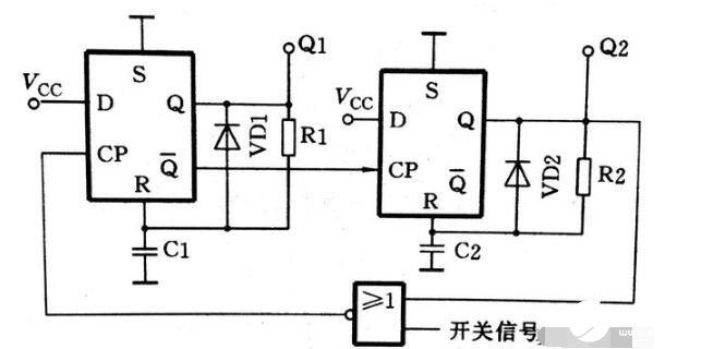 触发器组成的多谐振荡器电路