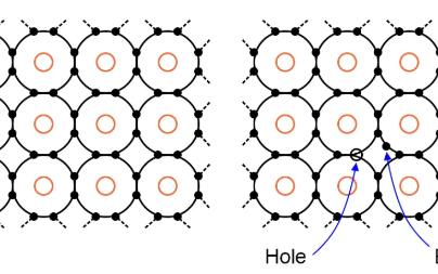 半导体的潜在物理过程