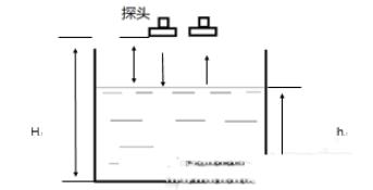 超声波液位测量系统设计原理分析