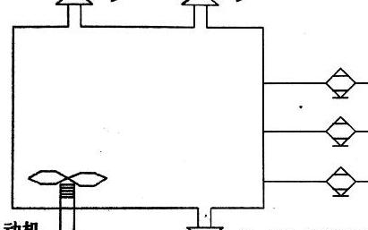 西门子PLC编程应用实例混合液体装置的自动控制