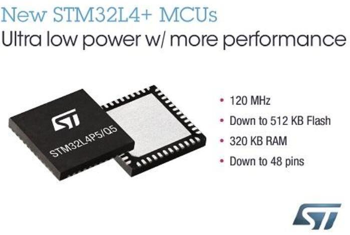 意法半導體MCU推出智能嵌入式應用的STM32L4
