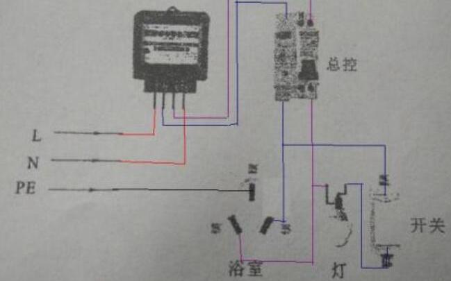 照明电路发生故障的原因及排除