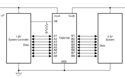 幾種常用的電平轉換方案總結