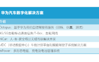 华为进军新能源充电领域,推出HUAWEI HiC...
