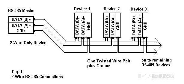 MAX485和RS485发热停止工作的解决办法