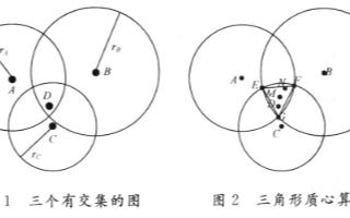 基于RSSI技術的三角形質心算法的建模與仿真研究