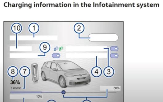 大众全新电我愿意动车ID.3自动驾驶能力比肩特斯拉
