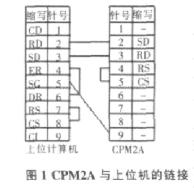 實現上位計算機與PLC的上位鏈接系統的通信設計