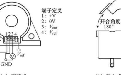 關于嵌入式電量檢測設備的設計實現和應用