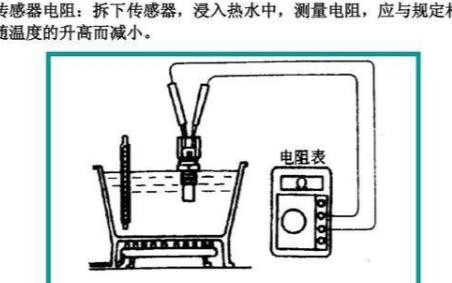 如何檢測汽車冷卻水溫度傳感器,通過阻值大小來判斷