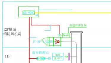 什么是余压控制器?余压控制器的系统结构图片