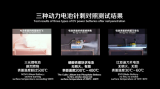 """比亞迪計劃將""""刀片電池""""產能提升至10GWh 動力電池累計總產能將突破50GWh"""